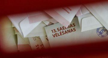 Динамика поддержки партий русскими избирателями в Латвии на выборах в Сейм 2011-2018